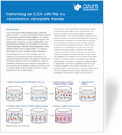 Application Note: Performing an ELISA